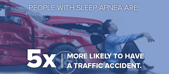 Sleep Apnea Awareness Traffic Accident Stat